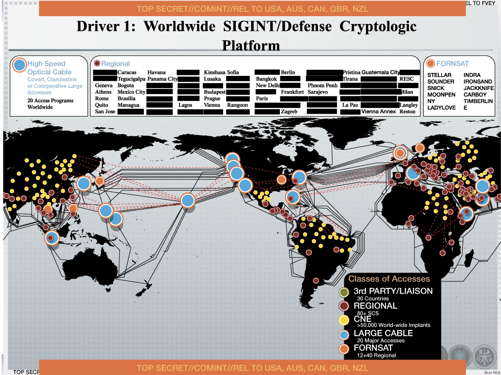 Worldwide Nsa Signals Intelligence