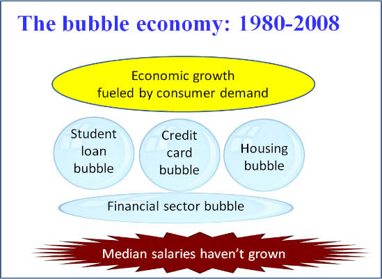 a overview of the bubble economy of japan