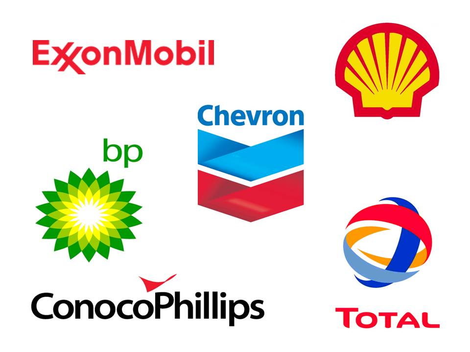The Five Biggest Oil Companies In The World