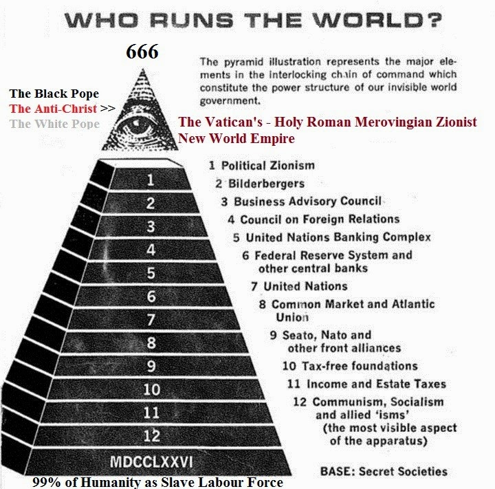19 - Visual Representation - New World Order Hierarchy 13