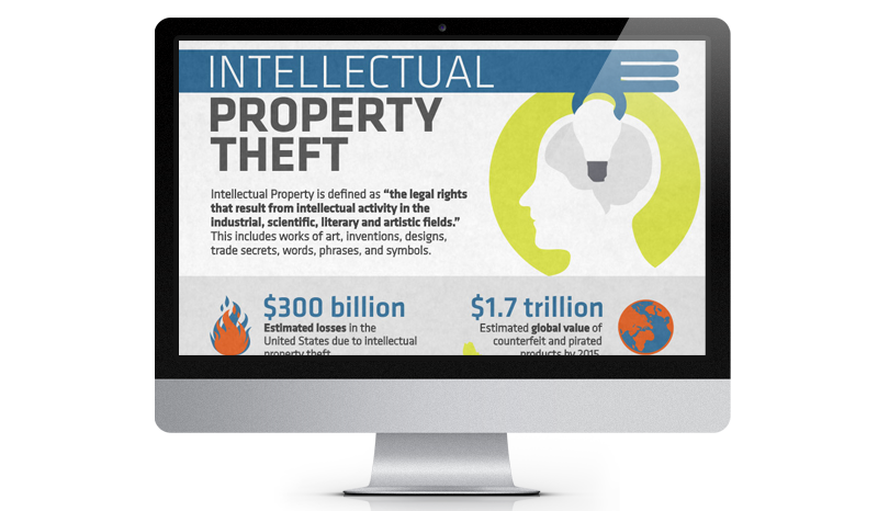 Intellectual Property Theft Highly Organized Coordinated And
