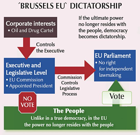20100608_brusselseu_dictatorship