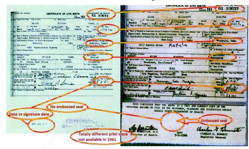 Scientific Evidence Obama Birth Certificate Copy Proven Fake And