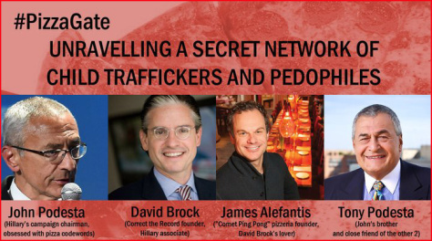 Fully Sourced Executive Summary of Pizzagate Evidence | SOTN