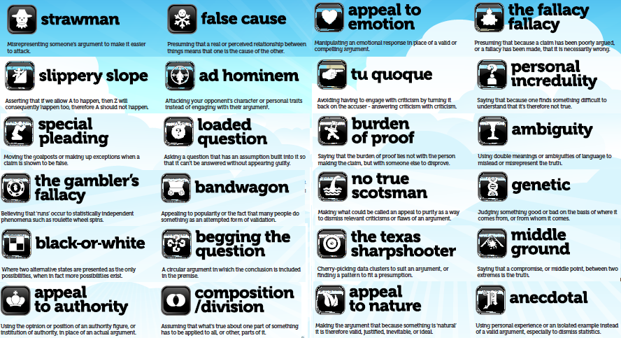 Internet Trolls and Shills: Experts in the Use of Logical Fallacies ...