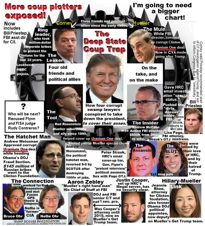 Deep State's Intensifying Coup Against Trump, Traitors Boldly Expose Themselves